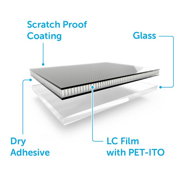 PDLC Smart Film - Dry Adhesive