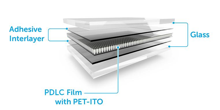PDLC Smart Glass Layers